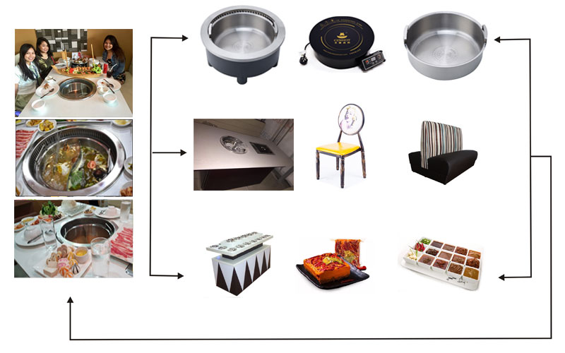 CENHOT-provides-you-smokeless-hot-pot-equipment-for-restaurant's-need