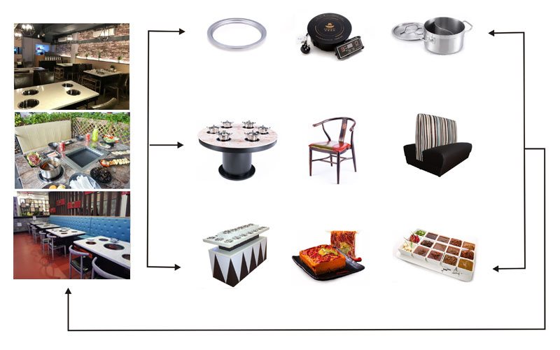 CENHOT-provides-you-the-hot-pot-equipment-for-hot-pot-restaurant's-need