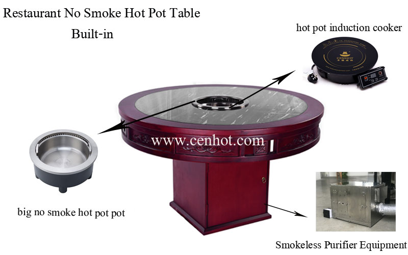 The effect of CENHOT Wooden No Smoke Hot Pot Table For Restaurant Owners